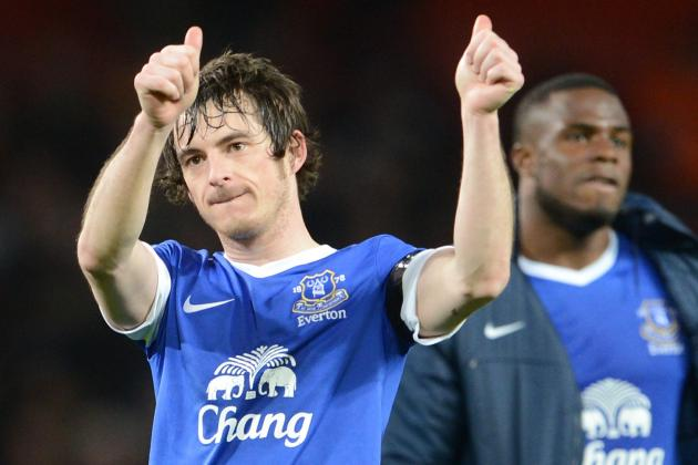 Tottenham Boss Encourages Move for Everton Defender Leighton Baines