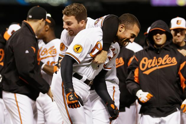 Baltimore Orioles: April in Review