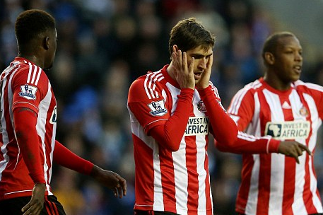 Sunderland Owner Sacks Entire Scouting Network After Influx of Flops
