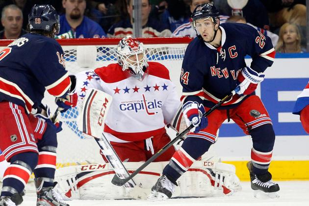 Capitals-Rangers: Top Five Story Lines to Watch Unfold