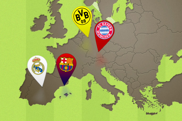 Score! Find Out the Top Performing UEFA Teams on Social Media!