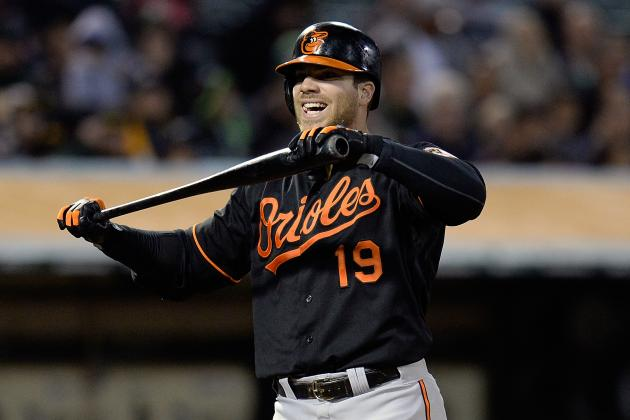 Chris Davis Leaves Game in Fifth, Needs an MRI