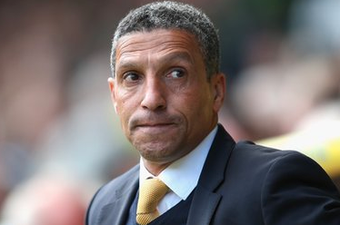 Albion Game Key for Norwich Boss