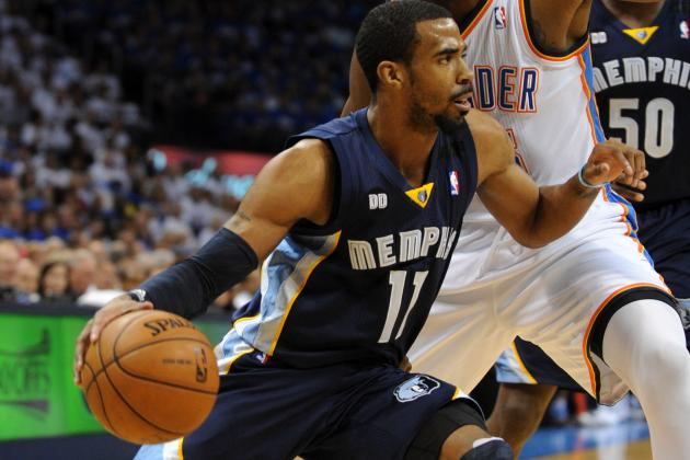 Mike Conley with the Elbow Jumper Dagger vs. Thunder