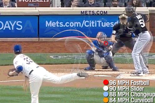 Harvey Was Otherworldly Good vs. White Sox