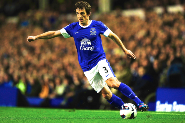 Manchester Utd: Will Moyes Take Baines and Fellaini to Old Trafford?