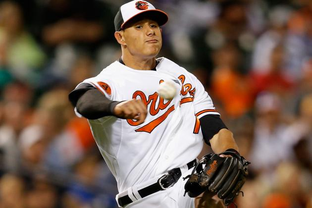 Orioles Continue to Show That 2012 Was No Fluke