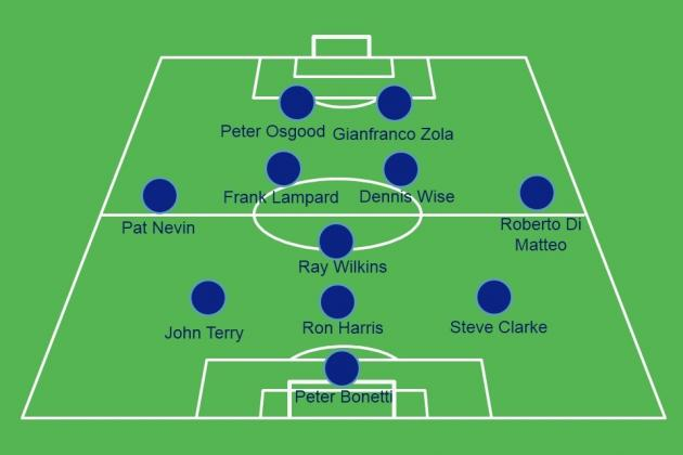 Picking a Chelsea Cult Heroes Starting XI
