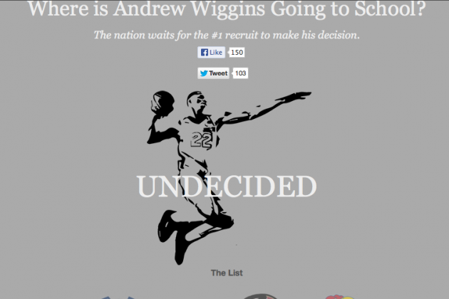 Andrew Wiggins: New Website Predicts Where He'll Sign