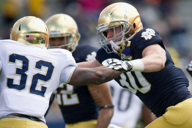 What We Learned About Notre Dame This Spring