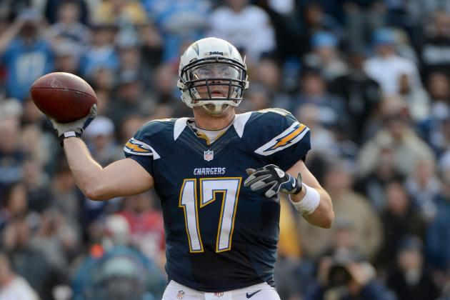 Mike McCoy Thinks Rivers Can Complete 70 Percent of His Passes