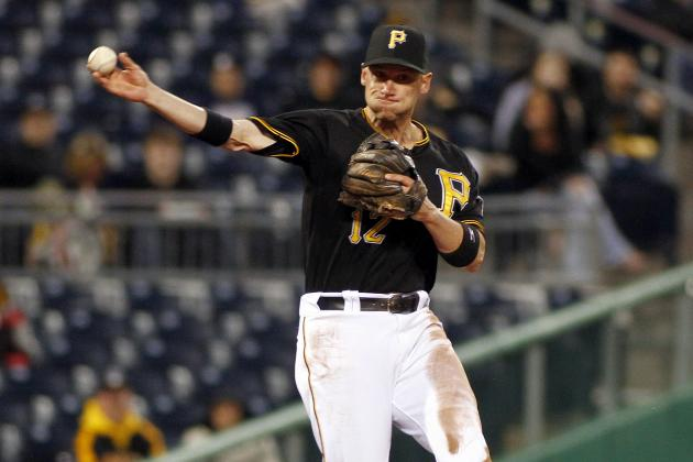 Brewers End Skid with Help of Pirates' Errors