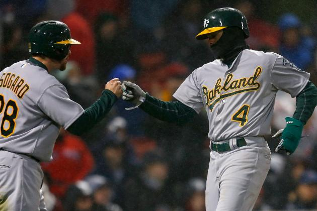 Oakland A's: History Dictates That It Is Far Too Early to Panic over 2013 Start