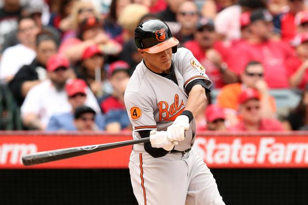 How Machado Compares with ARod Early in Their Careers