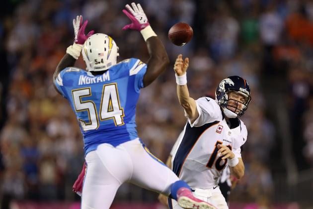 What Does Melvin Ingram's Injury Mean for the San Diego Chargers?