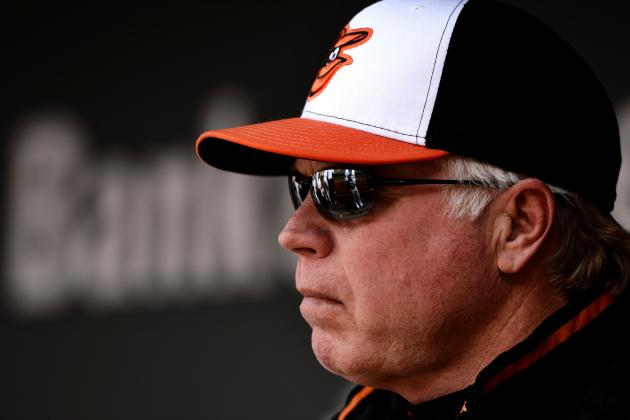 Orioles Thoughts and Observations: Rotation, Garcia, Gonzalez and Flaherty