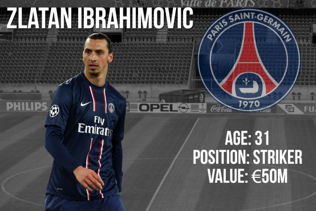 Zlatan Ibrahimovic: Summer Transfer Window Profile and Scouting Report