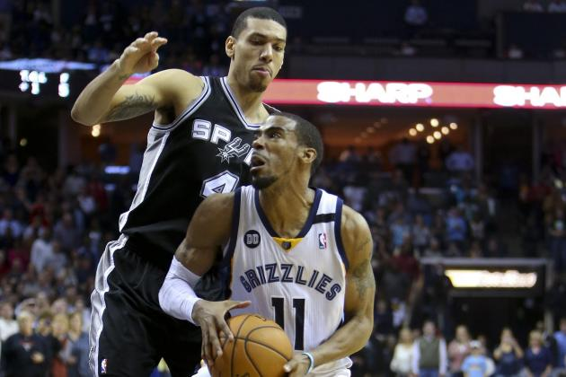 An Early Look Ahead at the Memphis Grizzlies