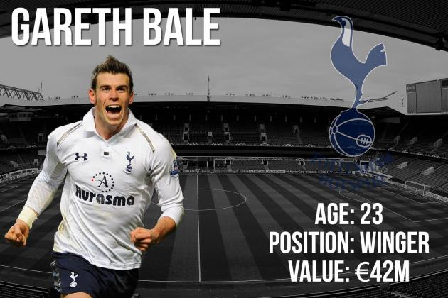 Gareth Bale: Summer Transfer Window Profile and Scouting Report