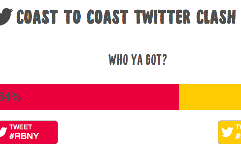 Coast-to-Coast Twitter Clash: #RBNY V #LAGalaxy