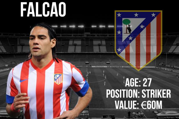 Radamel Falcao: Summer Transfer Window Profile and Scouting Report