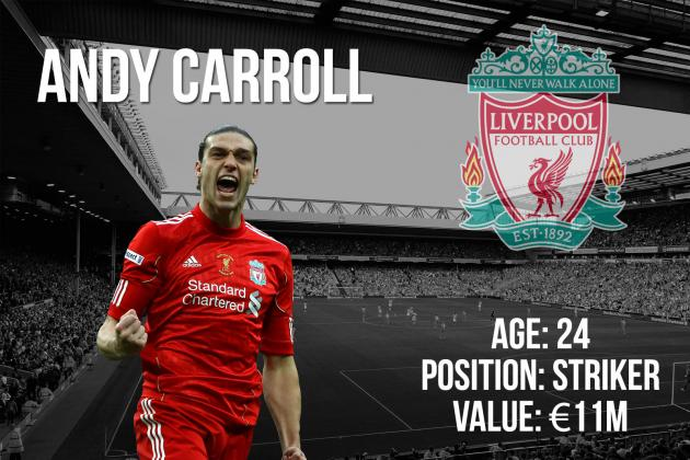 Andy Carroll: Summer Transfer Window Profile and Scouting Report