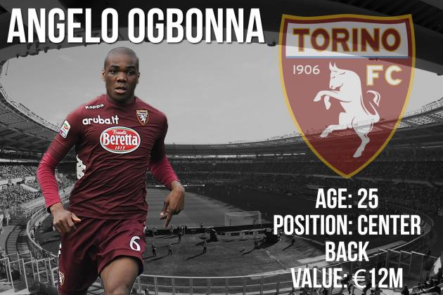 Angelo Ogbonna: Summer Transfer Window Profile and Scouting Report