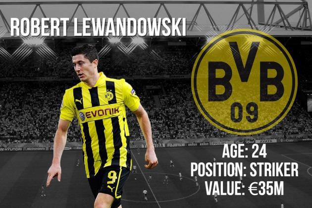 Robert Lewandowski: Summer Transfer Window Profile and Scouting Report