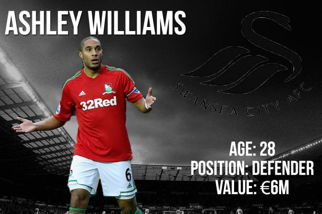 Ashley Williams: Summer Transfer Window Profile and Scouting Report