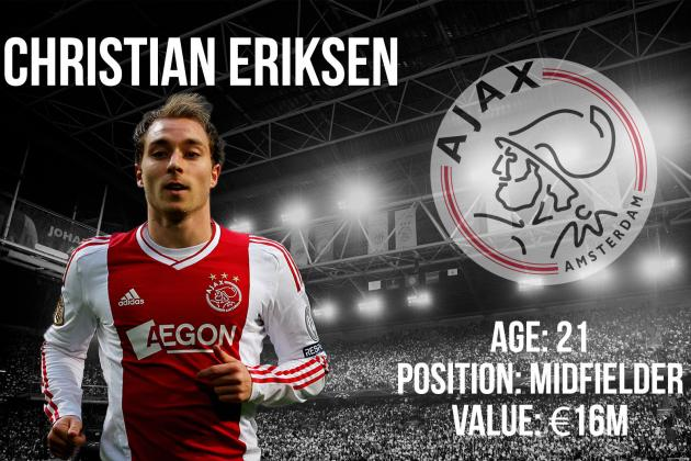 Christian Eriksen: Summer Transfer Window Profile and Scouting Report