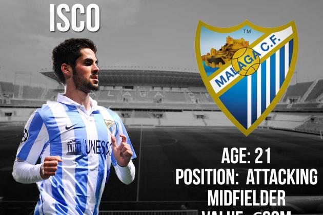 Isco: Summer Transfer Window Profile and Scouting Report