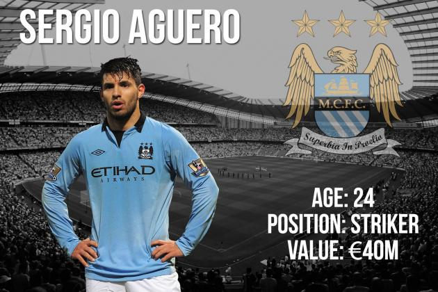 Sergio Aguero: Summer Transfer Window Profile and Scouting Report