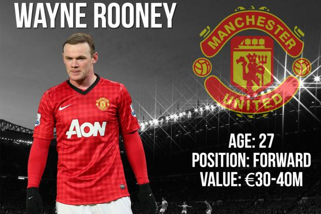 Wayne Rooney: Summer Transfer Window Profile and Scouting Report