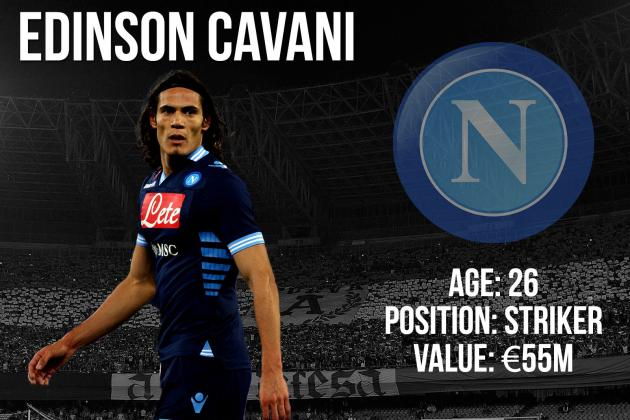 Edinson Cavani: Summer Transfer Window Profile and Scouting Report