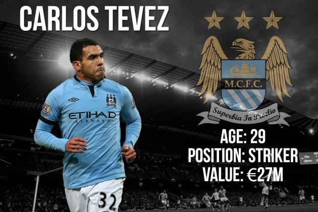 Carlos Tevez: Summer Transfer Window Profile and Scouting Report