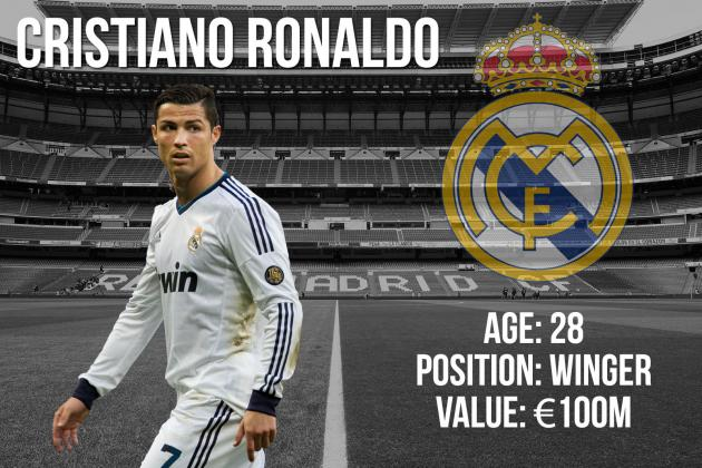 Cristiano Ronaldo: Summer Transfer Window Profile and Scouting Report