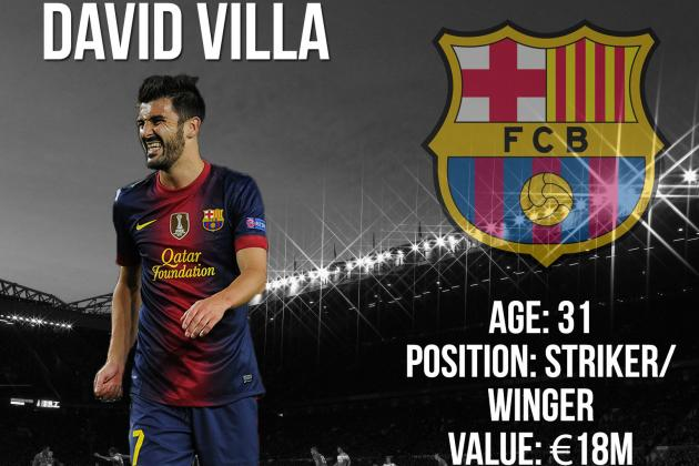 David Villa: Summer Transfer Window Profile and Scouting Report