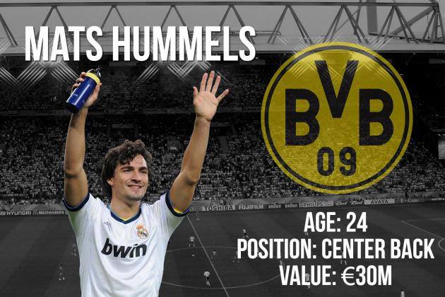 Mats Hummels: Summer Transfer Window Profile and Scouting Report
