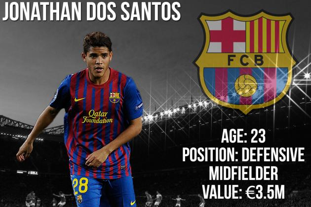 Jonathan Dos Santos: Summer Transfer Window Profile and Scouting Report