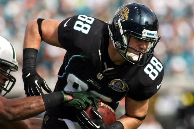 Rams Sign Tight End Zach Potter