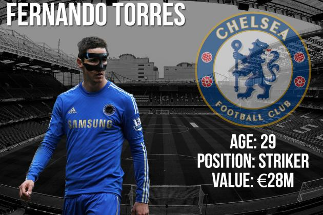 Fernando Torres: Summer Transfer Window Profile and Scouting Report