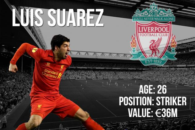 Luis Suarez: Summer Transfer Window Profile and Scouting Report