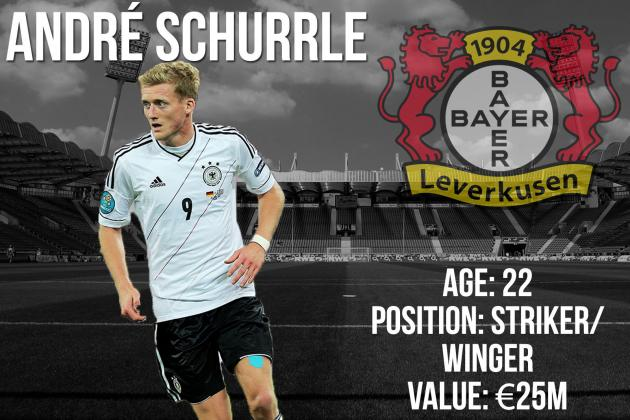 Andre Schurrle: Summer Transfer Window Profile and Scouting Report