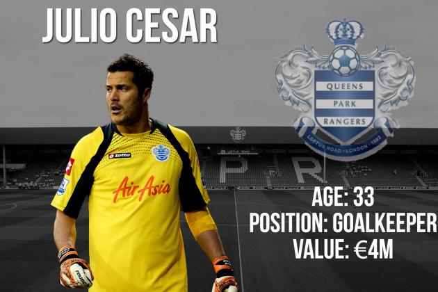 Julio Cesar: Summer Transfer Window Profile and Scouting Report