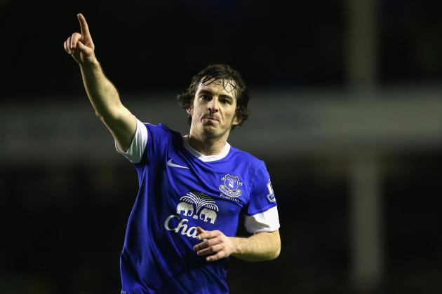 Everton FC: Complete Stats Guide to the Toffees' 2012-13 Premier League Season