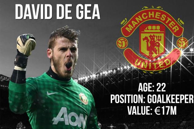 David De Gea: Summer Transfer Window Profile and Scouting Report