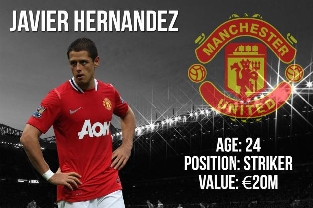 Javier Hernandez: Summer Transfer Window Profile and Scouting Report