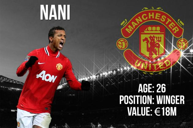 Nani: Summer Transfer Window Profile and Scouting Report