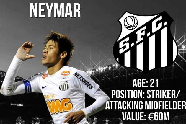 Neymar: Summer Transfer Window Profile and Scouting Report