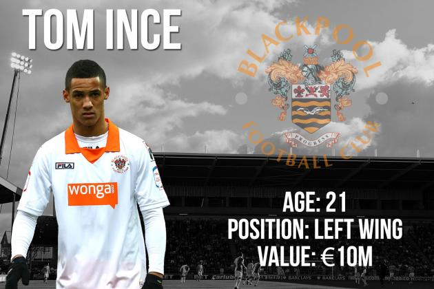 Tom Ince: Summer Transfer Window Profile and Scouting Report